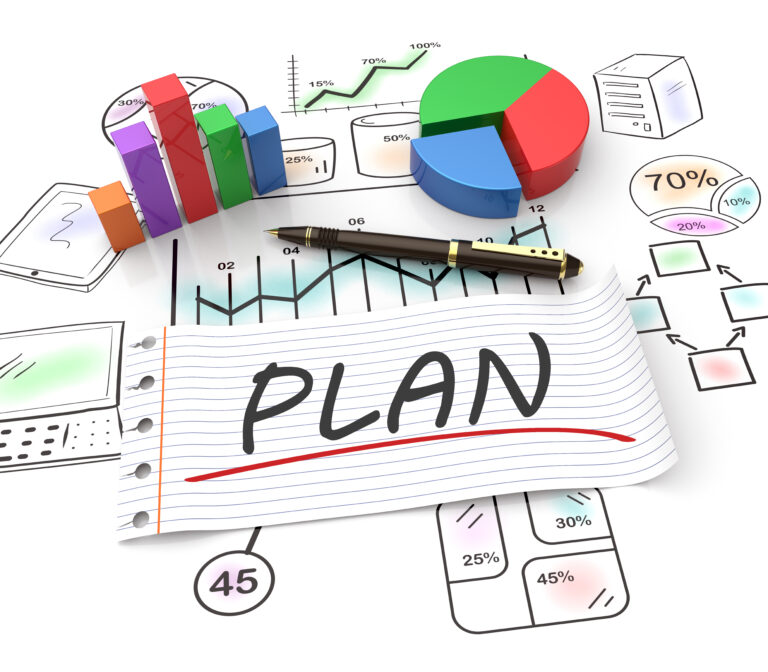 Day Trade Options Pre-Market Plan
